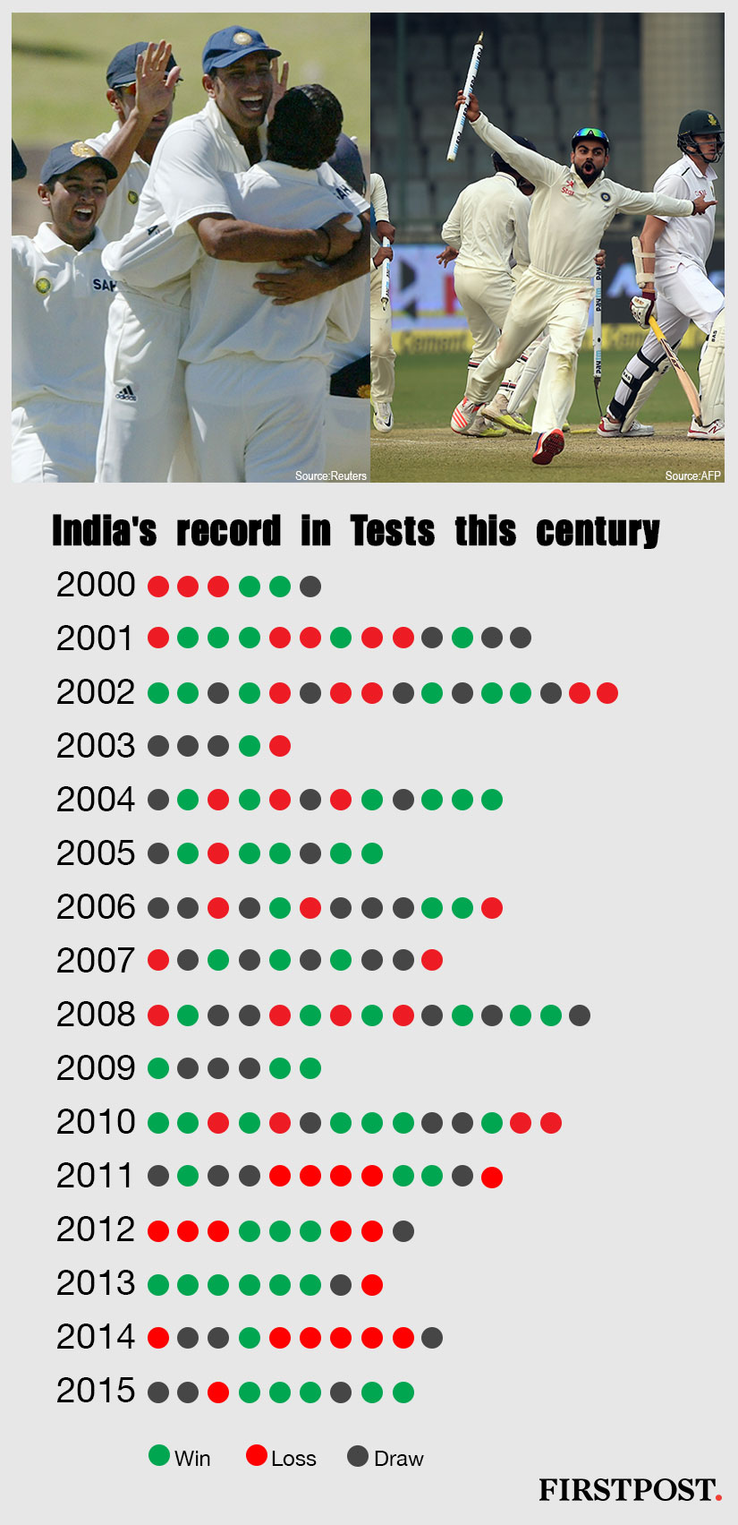 India-tests_revised