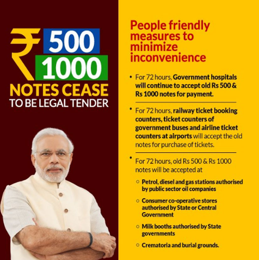 Rs 500 and rs 1 000 currency notes banned new rs 2 000 - Can you cash cheques at the post office ...