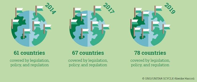 Number of nations governed by legislation and policy around e-waste generation and management. Image credit: Global E-Waste Report 2020/ITU